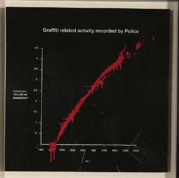 banksy-graph.jpg