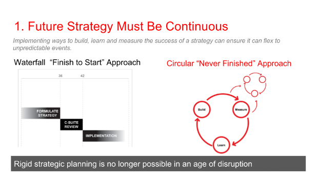 Upstart_Breakthrough_Strategy_Continuous