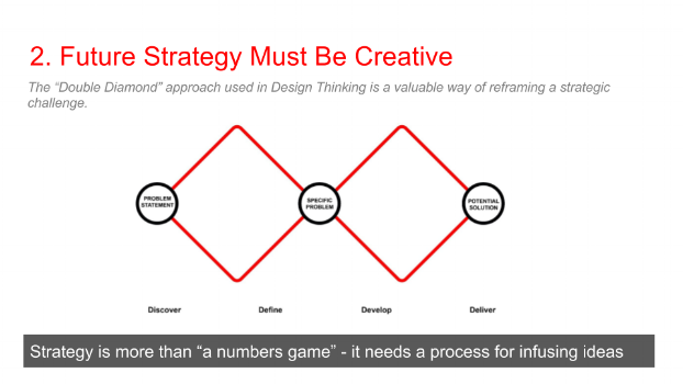 Upstart_Breakthrough_Strategy_Creative