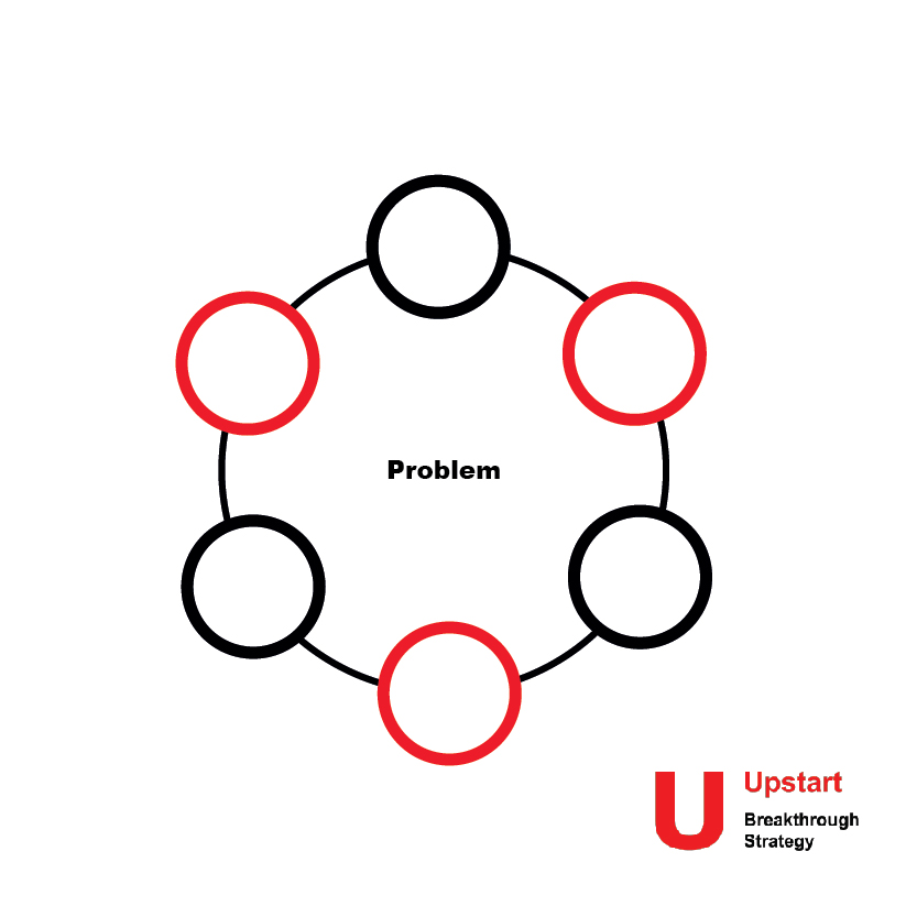 Putting a blend of skill sets around a single problem produces focus and speed.