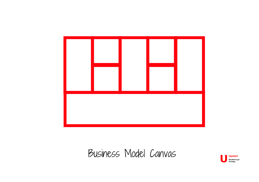 Stage 0 - Canvas: We take an hour to find out which is the most appropriate canvas for your needs*. -
