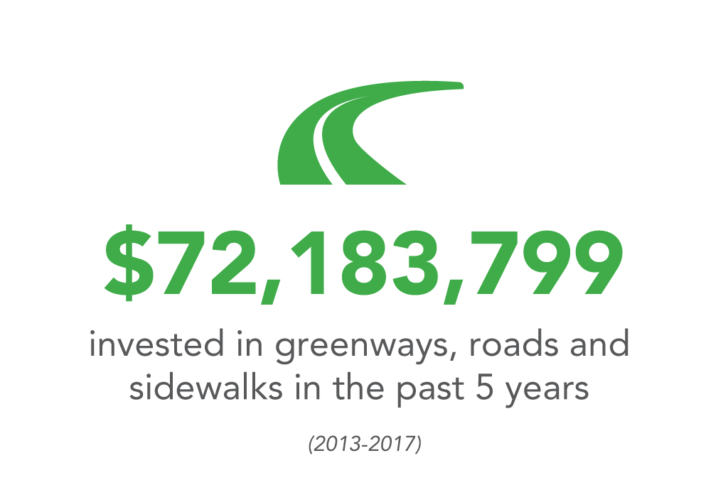 Infrastructure-Greenways-Roads-Sidewalks.png