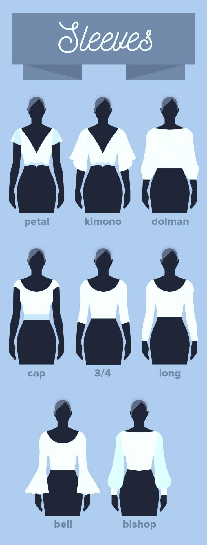 some popular sleeve shape options. -