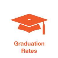 graduation_rates.png