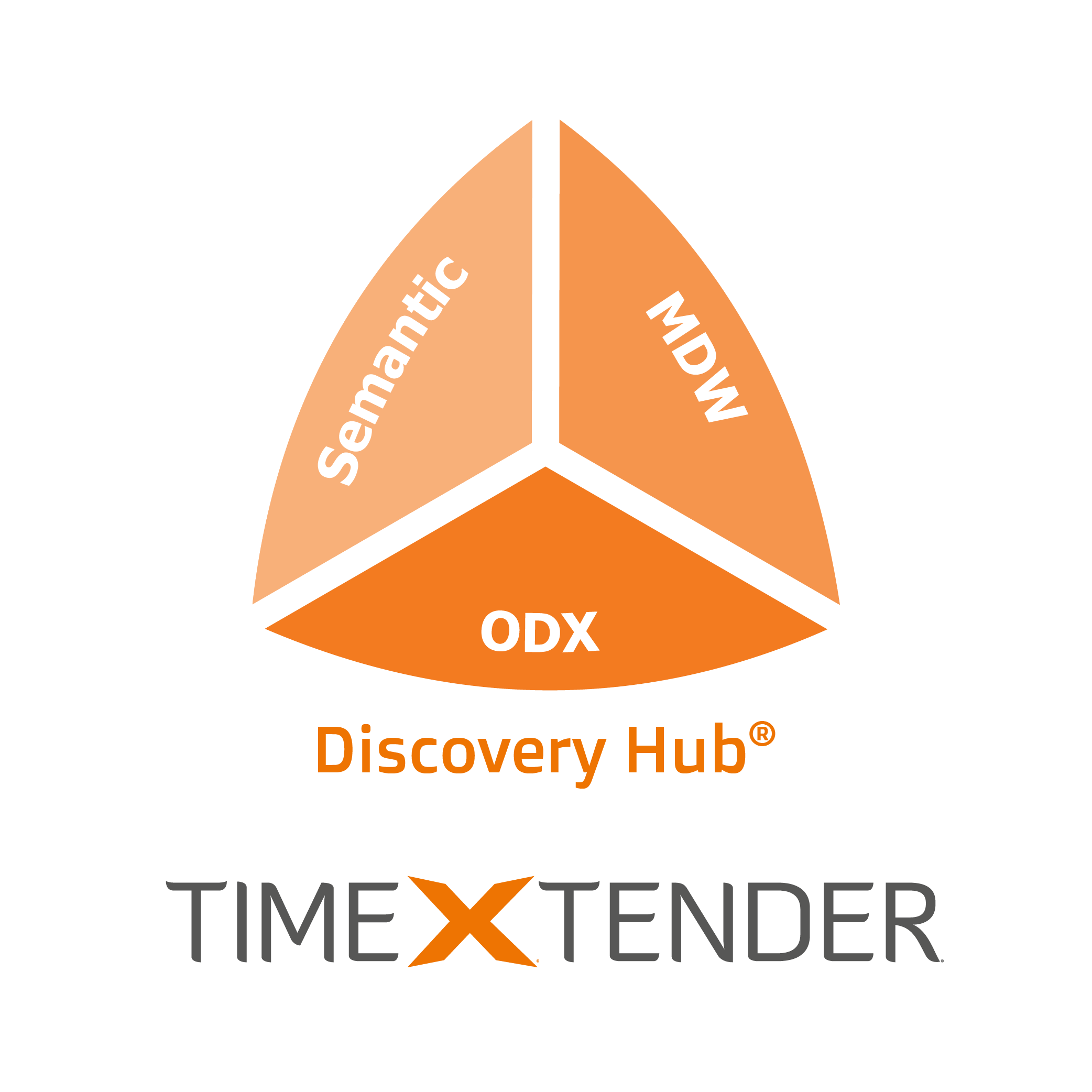 TimeXtender_Discovery hub