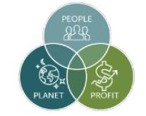 People, Planet Profit.png