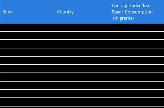 Sugar Loving Countries.png