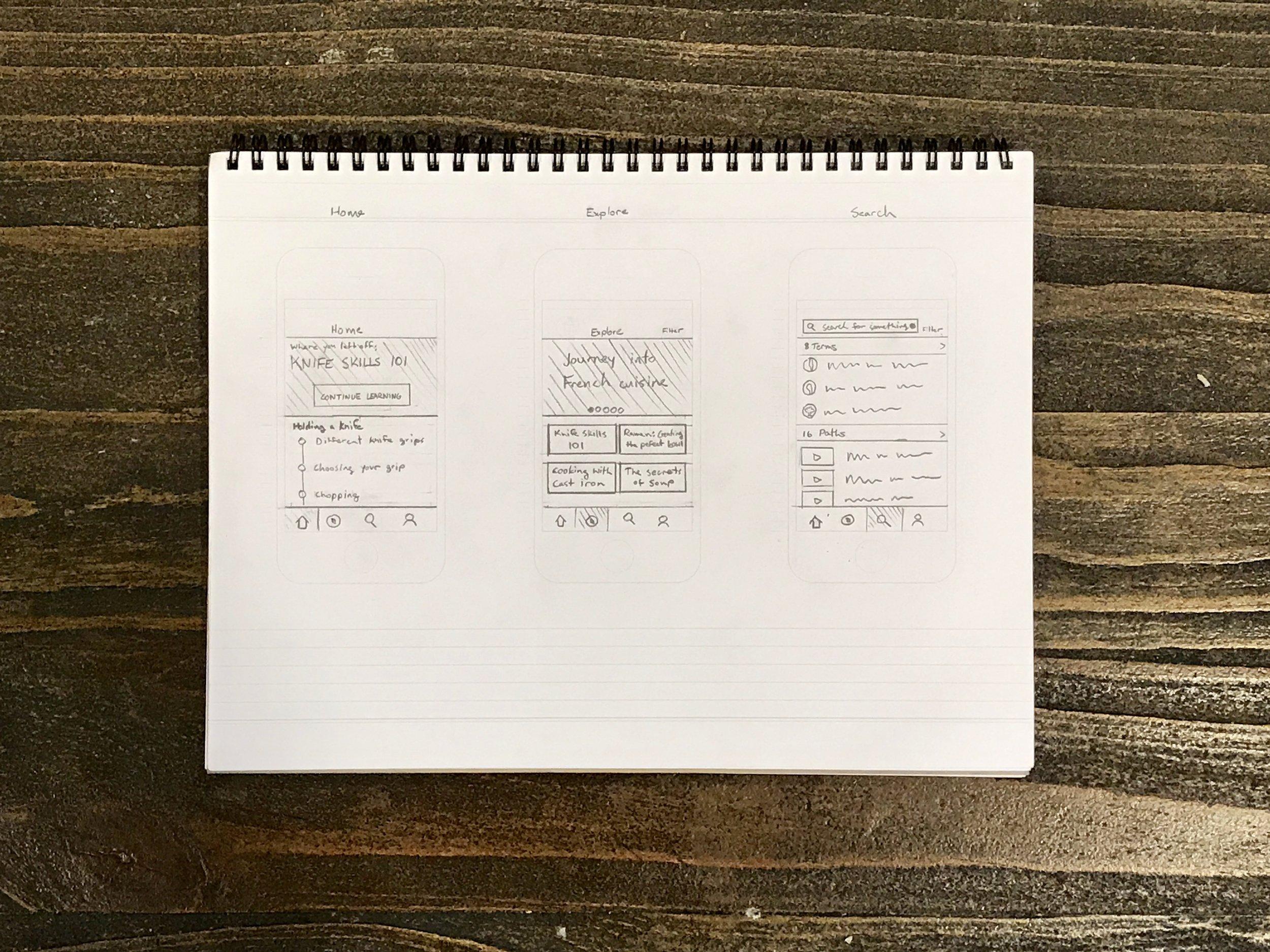 sous_paper-prototype.jpeg