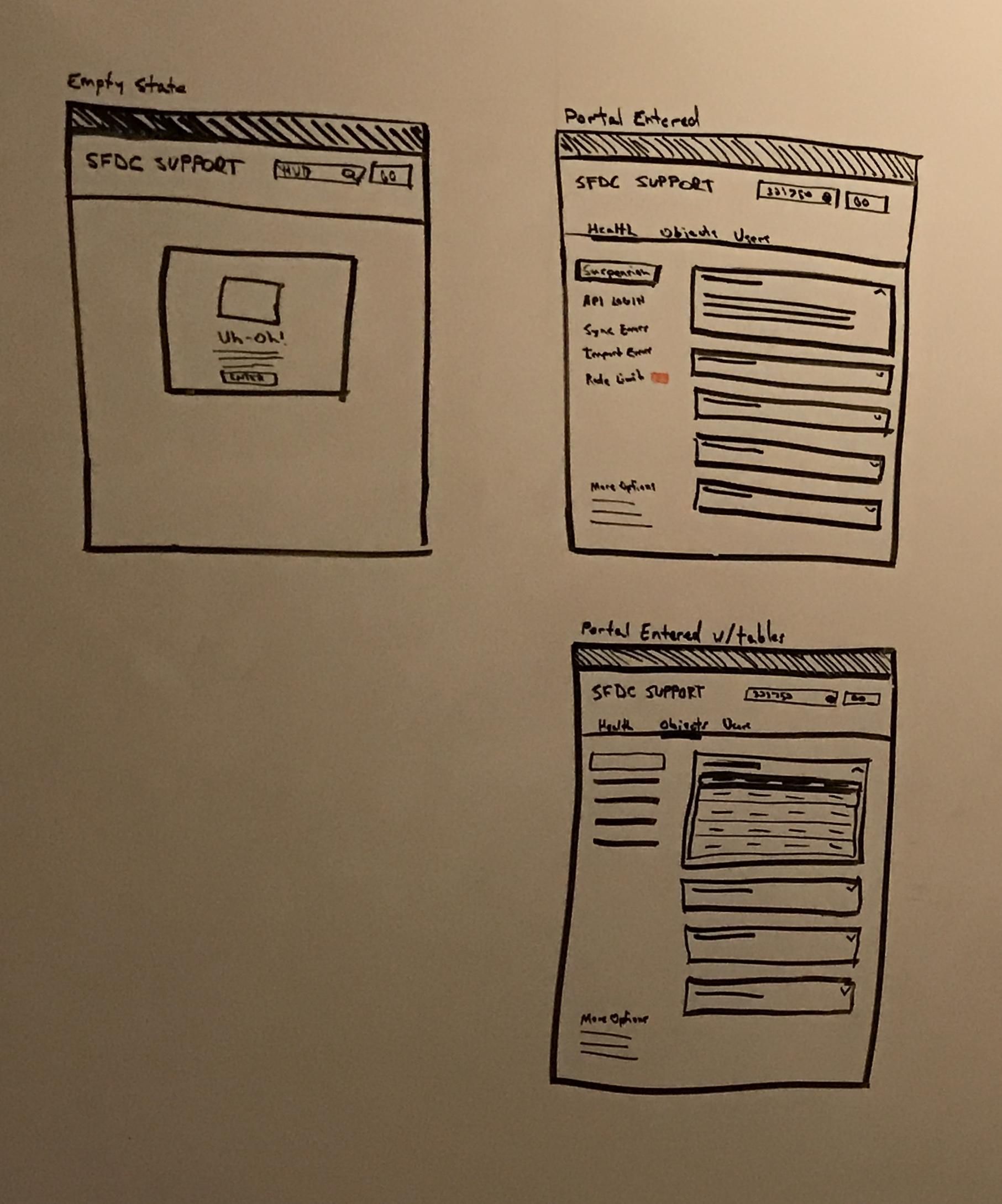 sfdc-console_whiteboard-wireframe.jpeg