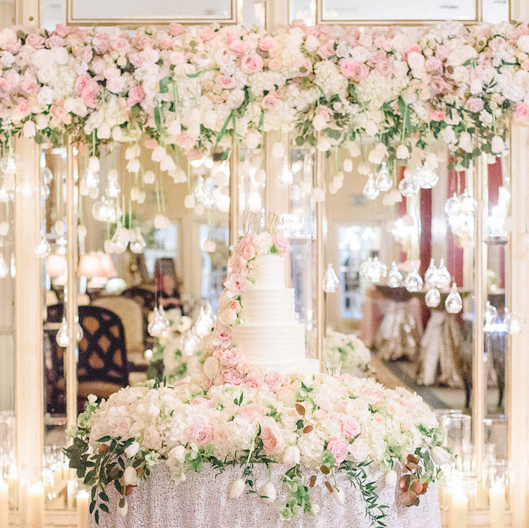 DID I SPEND A TON OF EFFORT, TIME, AND MONEY PLANNING THE WEDDING OF MY DREAMS? -