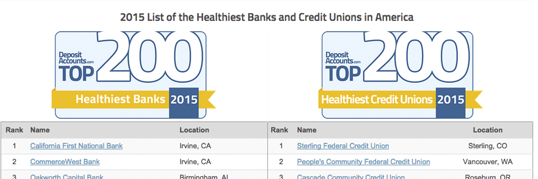 2015 List of Healthiest Banks and Credit Unions in American