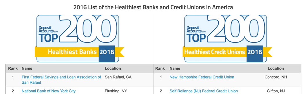 2016 List of the healthiest banks and credit unions in America