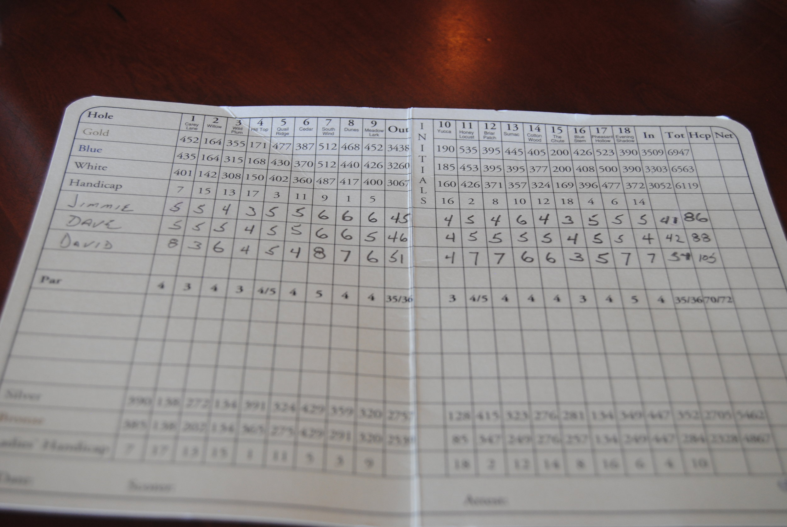 scorecard from the round