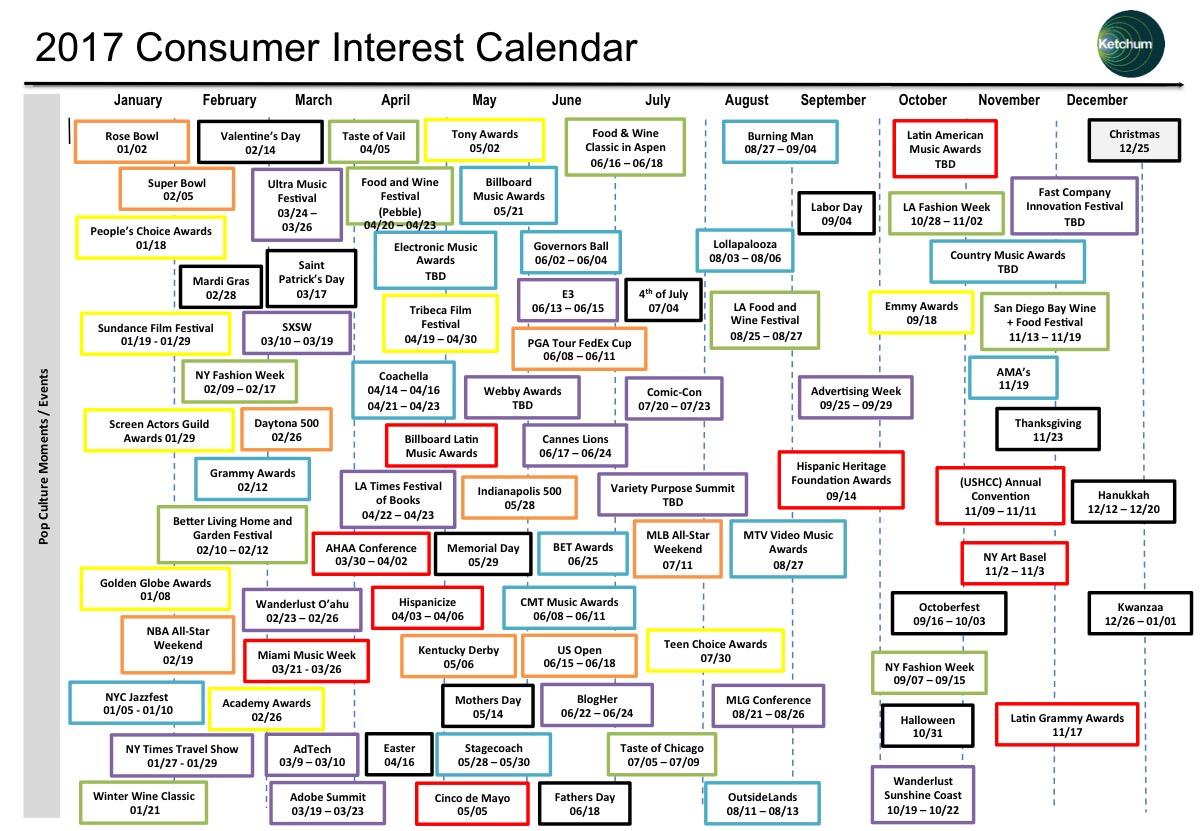 consumer content calendar