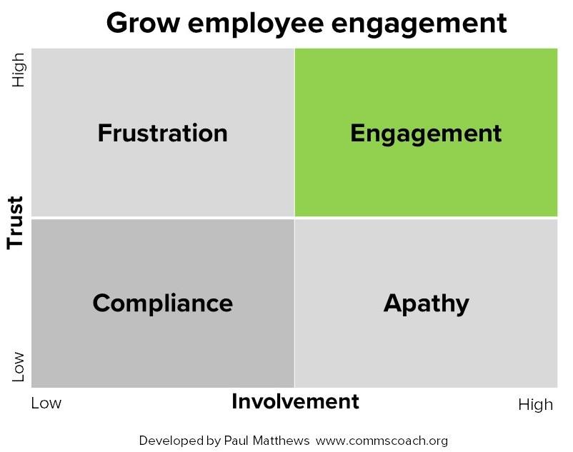 grow engagement matrix.jpg
