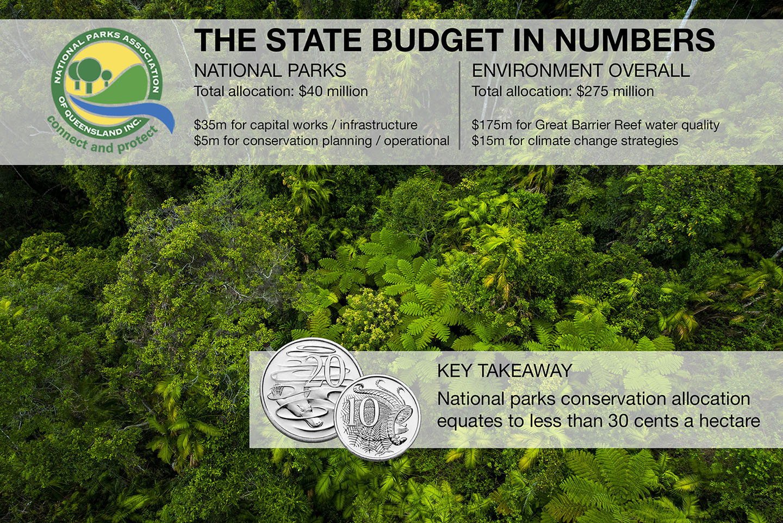 Queensland-Budget-2017-national-parks-funding.jpg