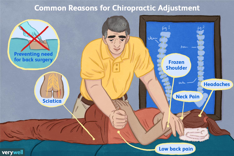 is-chiropractic-adjustment-safe-4588279-27fd0ab880b84dde8523c0468d124931.png