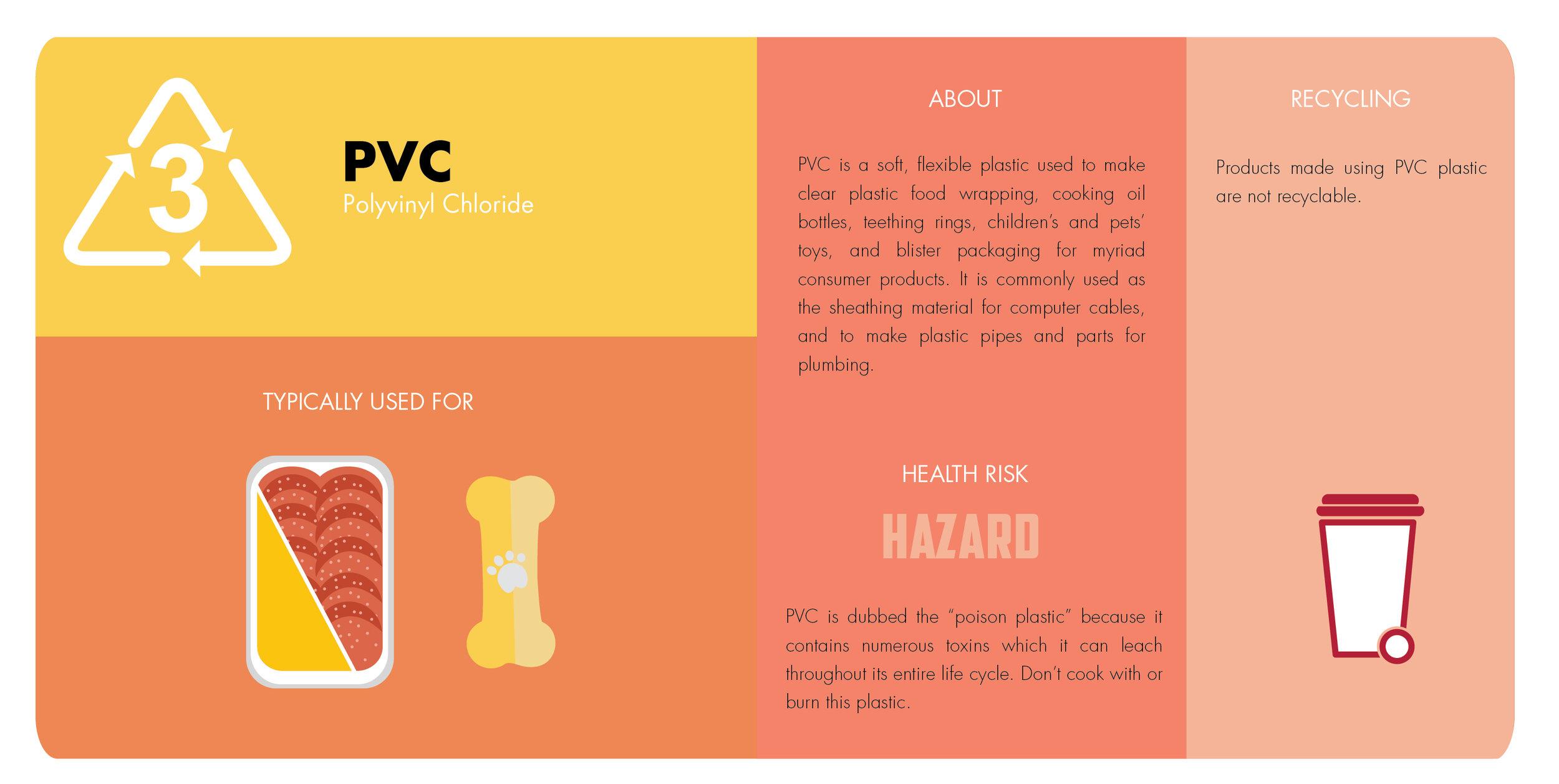 number3-pvc-04.jpg