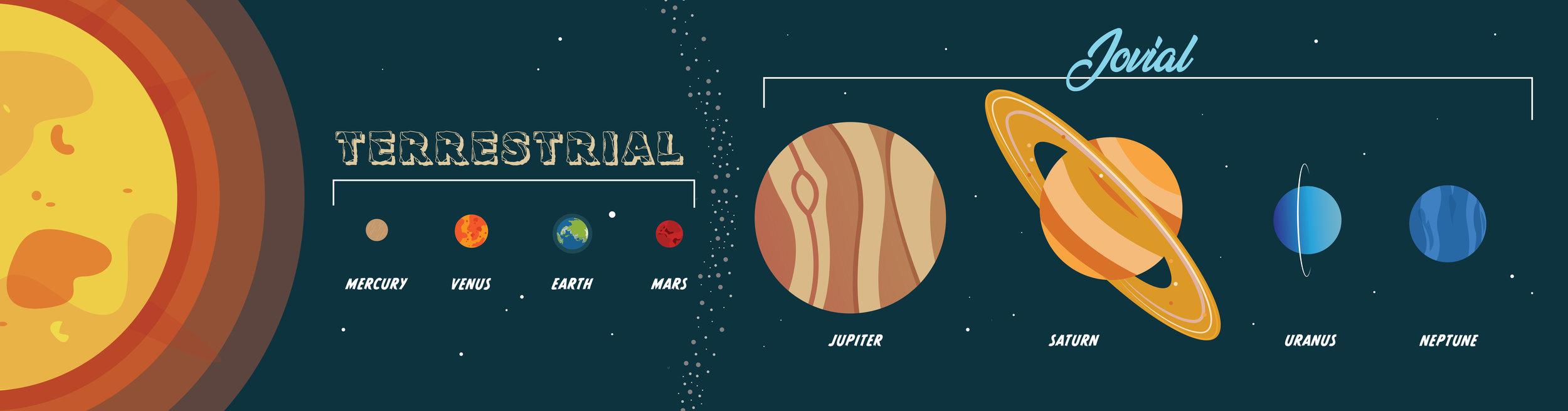 orderofplanets-05.jpg