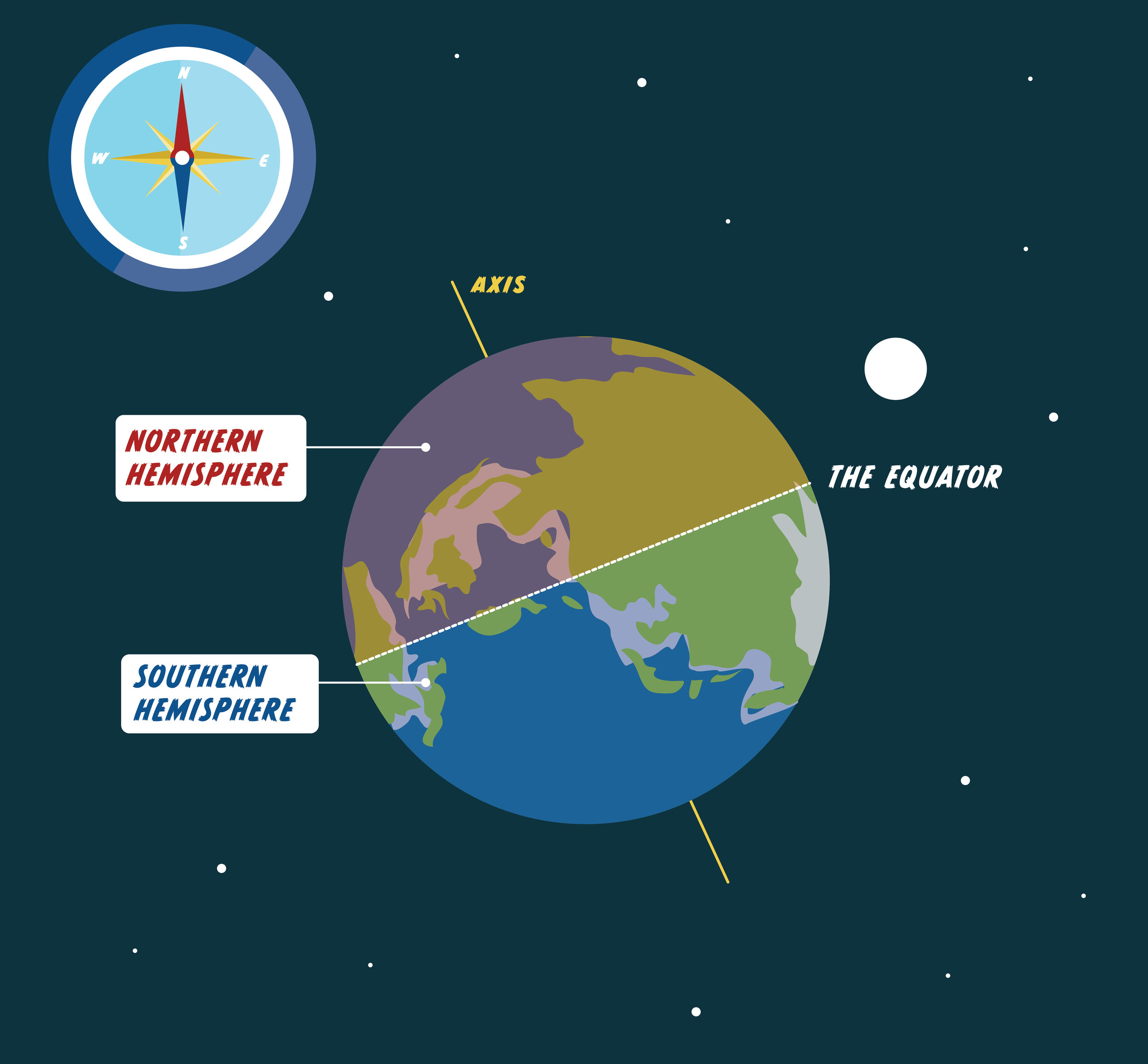 AxisandHemispheresjpg_the hemisphere.jpg