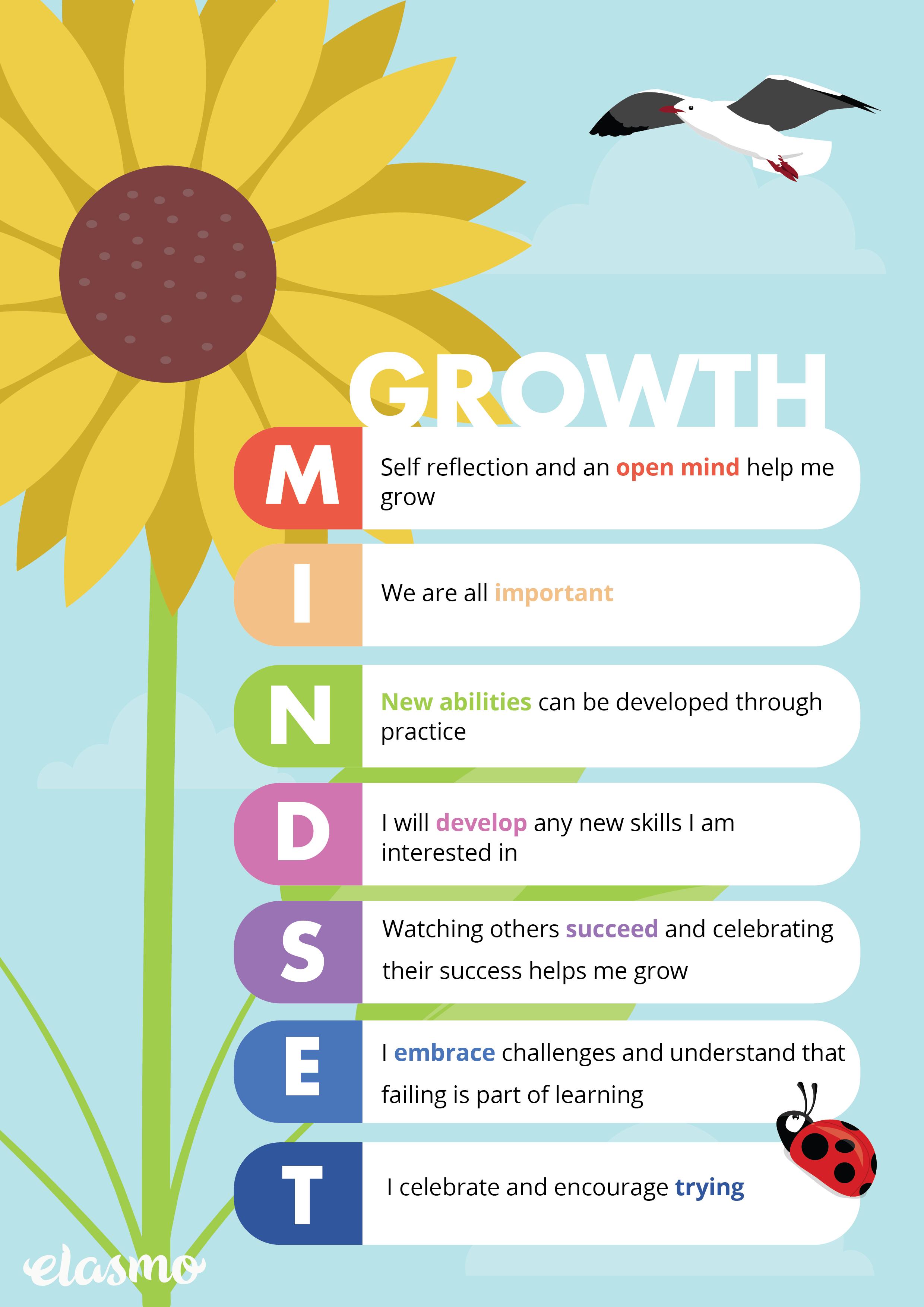 GrowthMindset_Growth mindset_Growth mindset.jpg