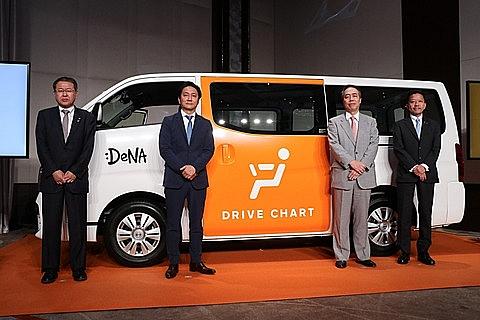 Dịch vụ Drive Chart là sản phẩm của Công ty DeNa.
