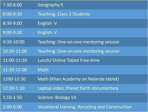 Thời khóa biểu cho 1 ngày đặc trưng ở trường Akshar.