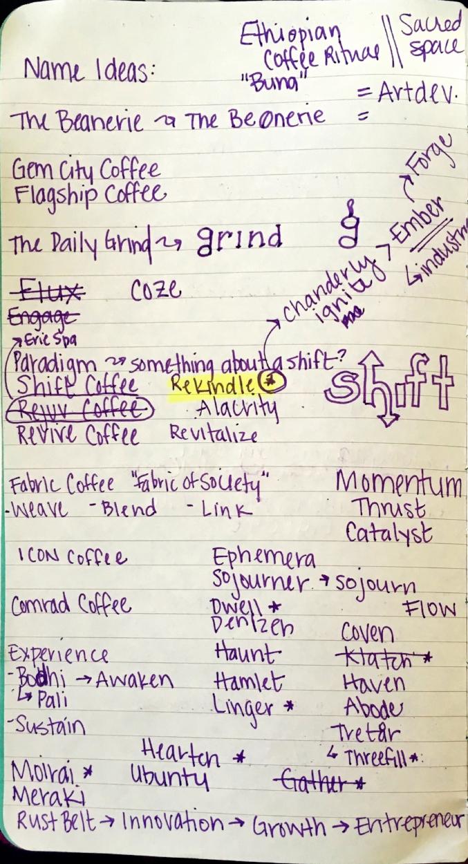 notebooknames