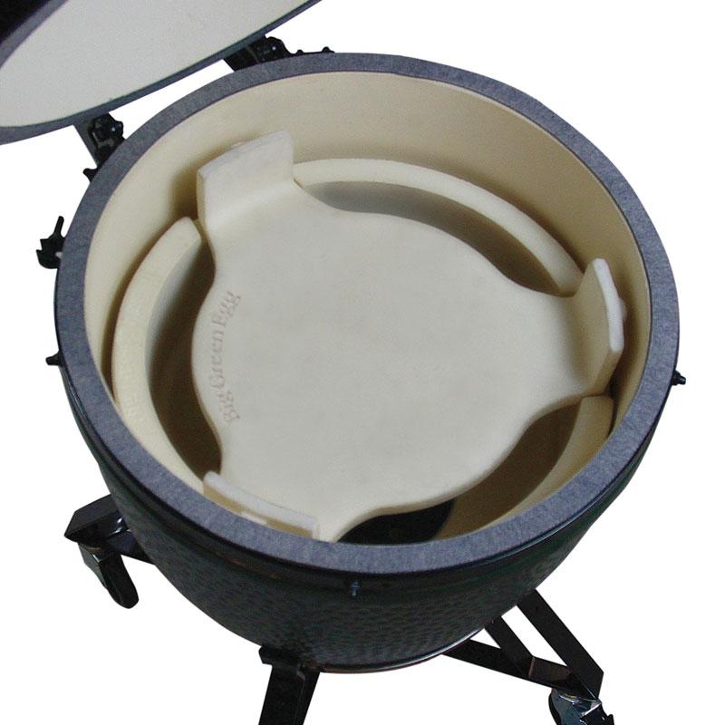 The conv egg tor® - convect