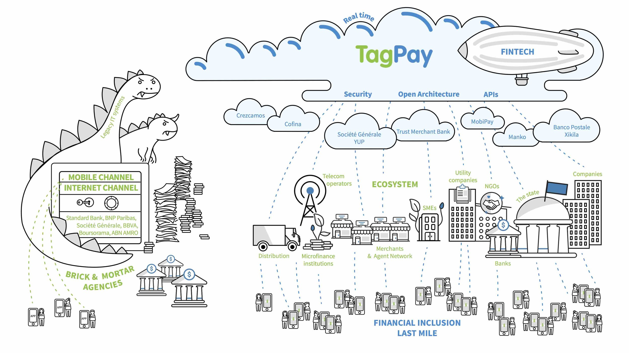 vaults-to-ecosystems-tagpay