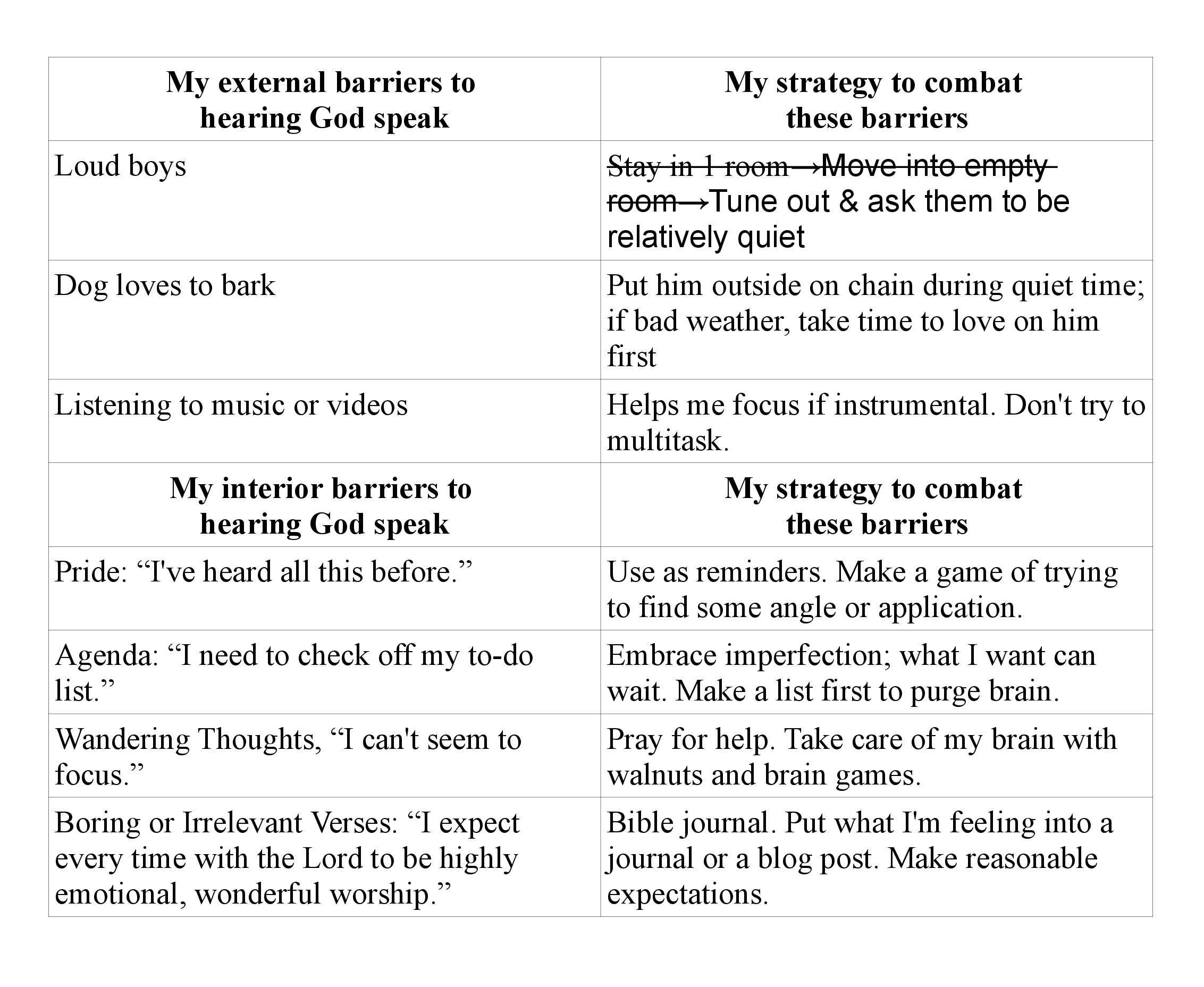 external & internal barriers chart-png cropped.png