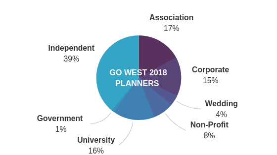 Go West Infographic.png