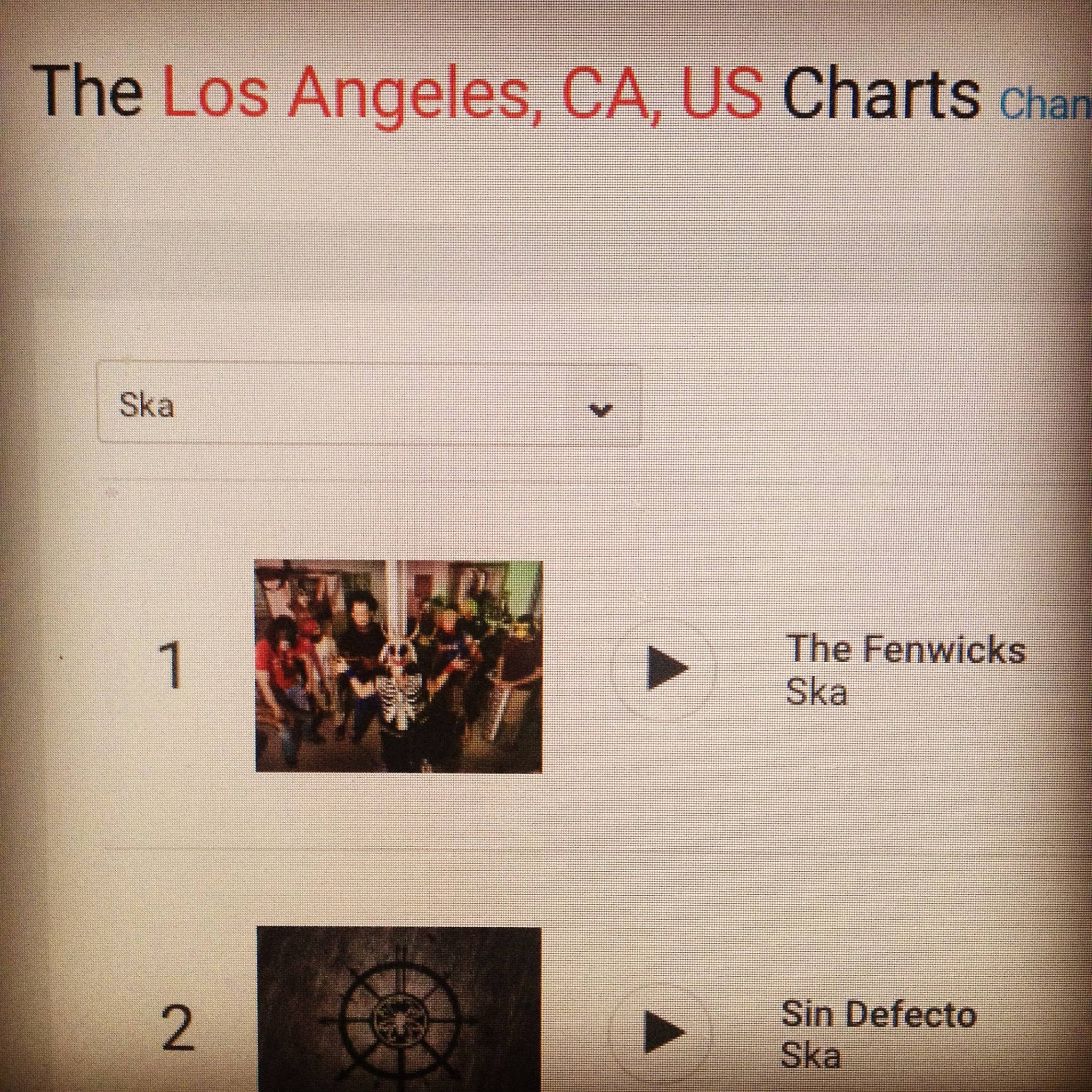 The Fenwicks hit Number #1 on the Reverb Nation Los Angeles Ska Charts.  May, 2017.