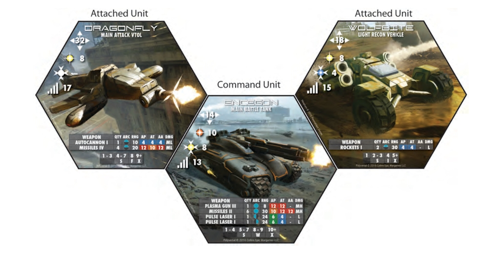 Polyversal Battlegroup with Encegon Command Unit