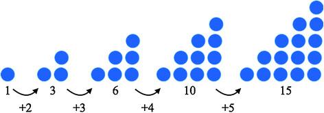 Relations-between-triangular-numbers.png