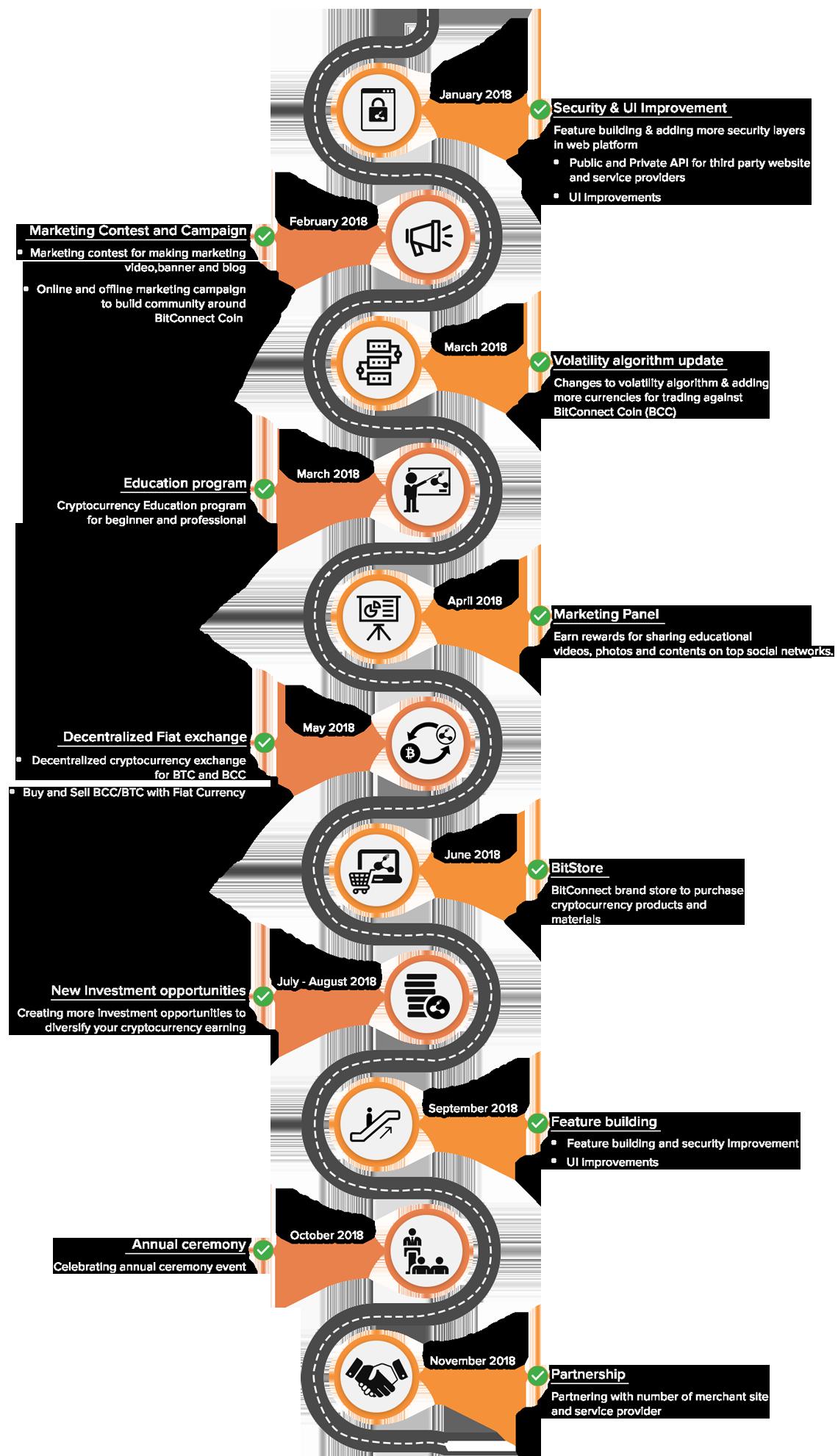 roadmap2018.png