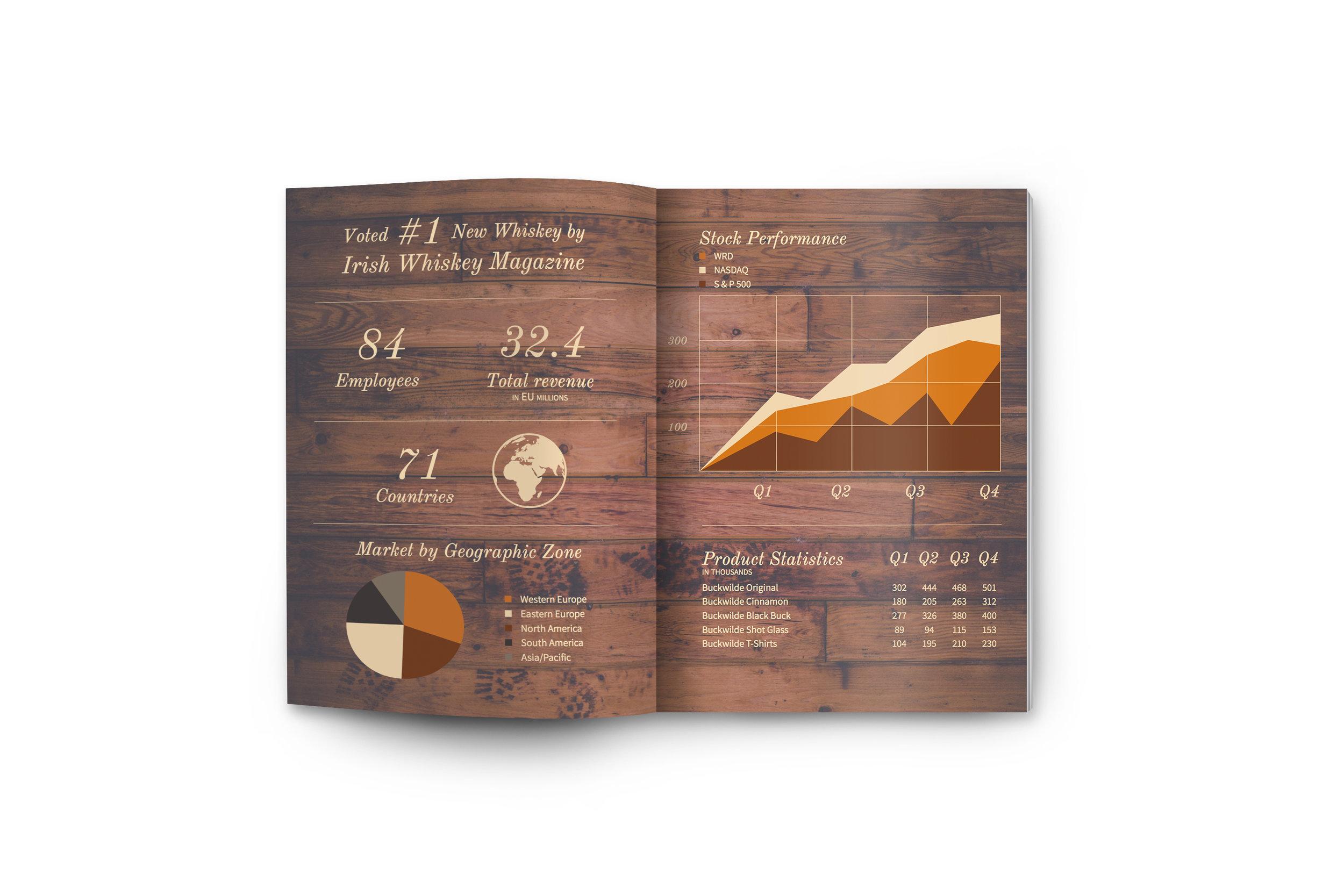 annual report spread.jpg