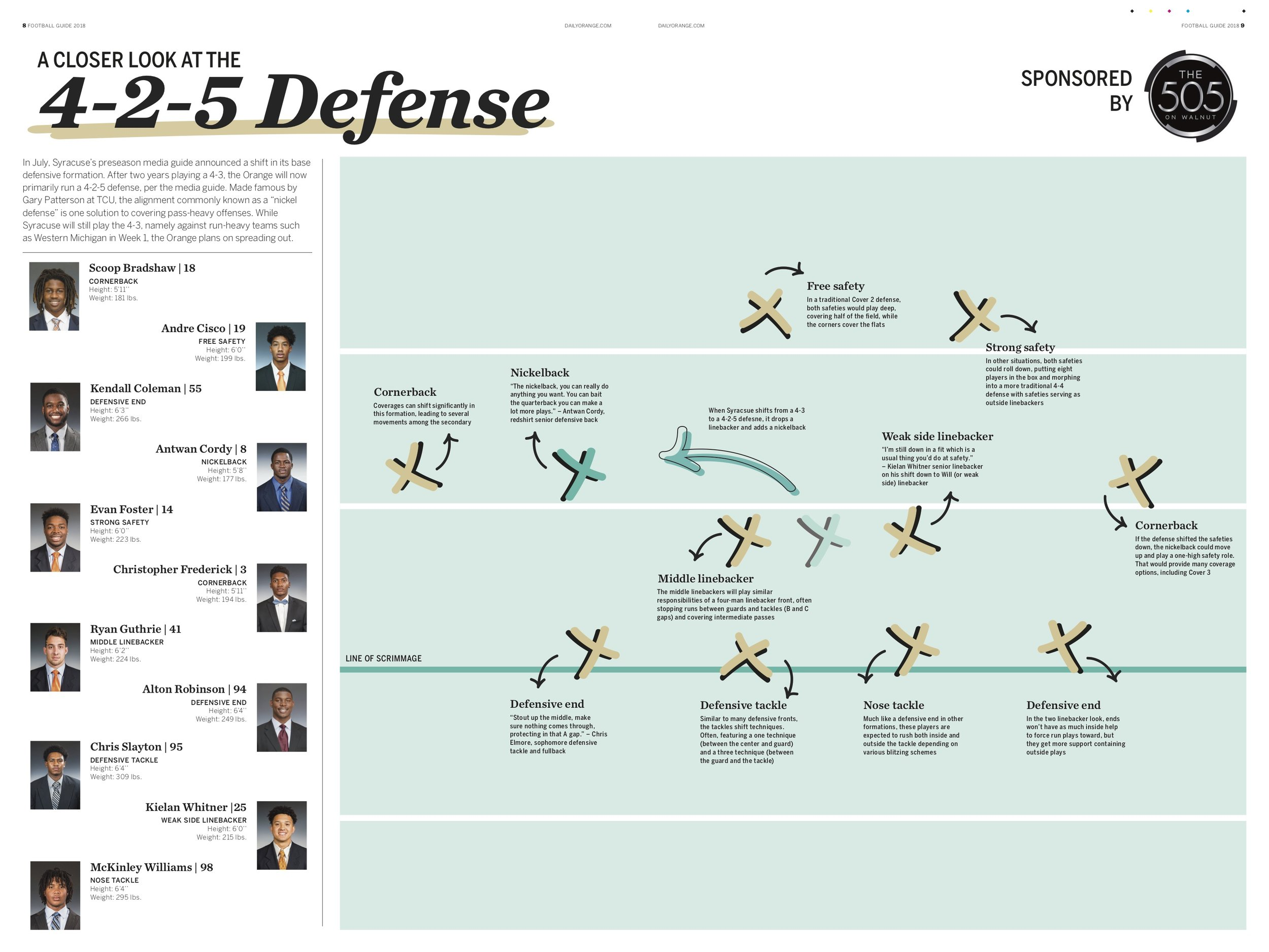Spread for the 2018 Football Guide detailing SU's new defensive formation.   Role : Illustration, page design