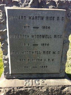 Willard Martin Rice is buried at Woodlands Cemetery, Philadelphia, Pennsylvania.