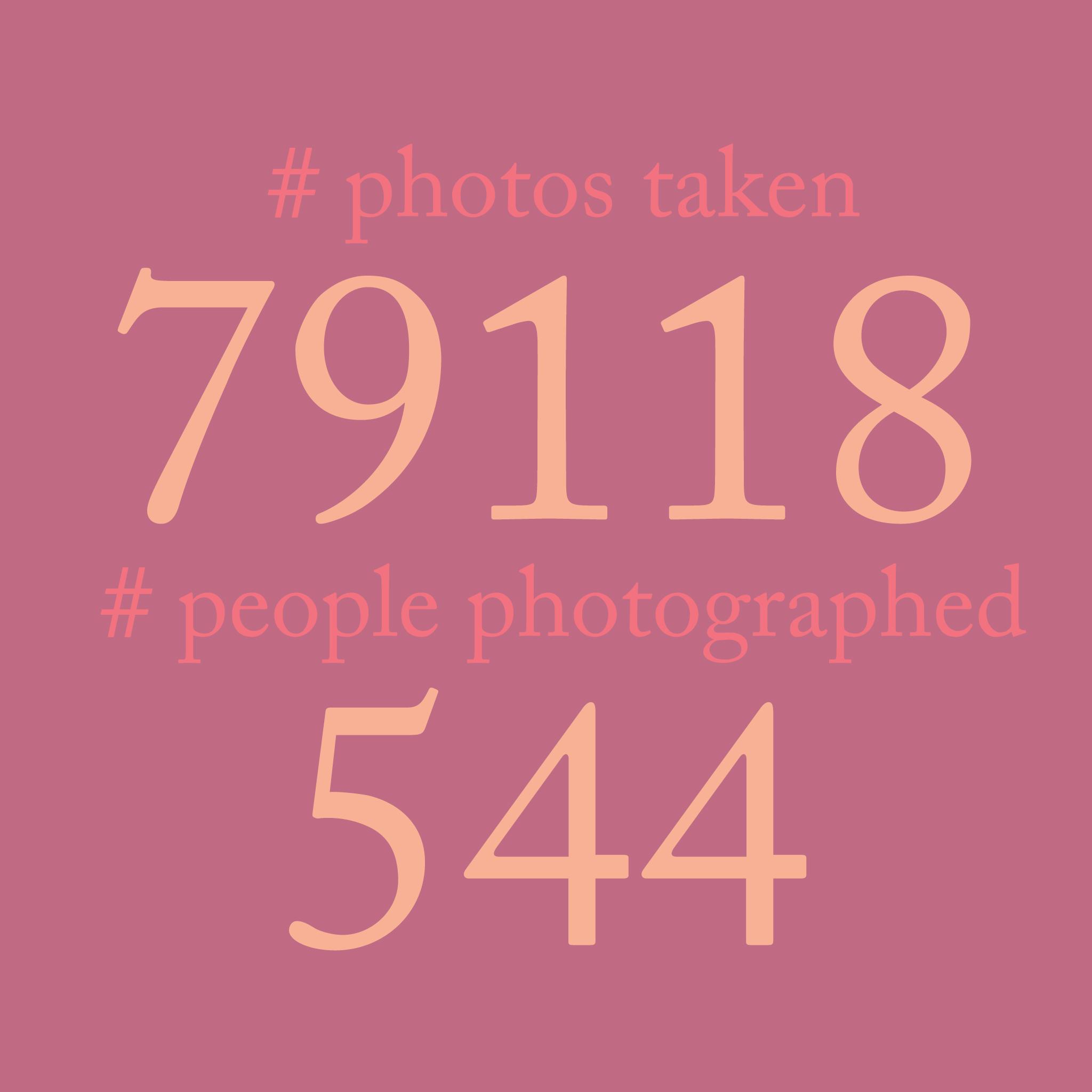 number-of-photos-taken-graphic