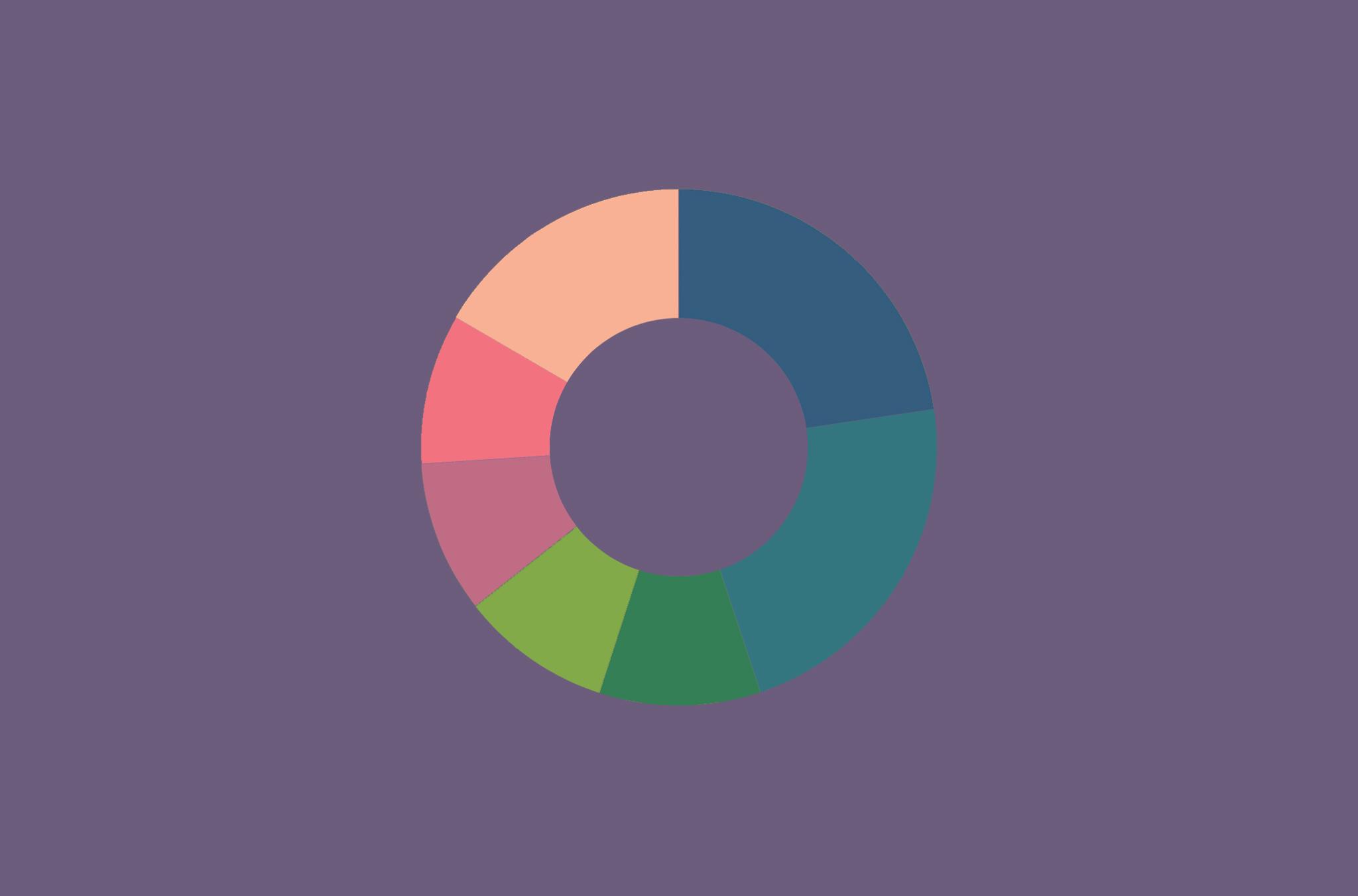 2017-photography-stats-alex-tran