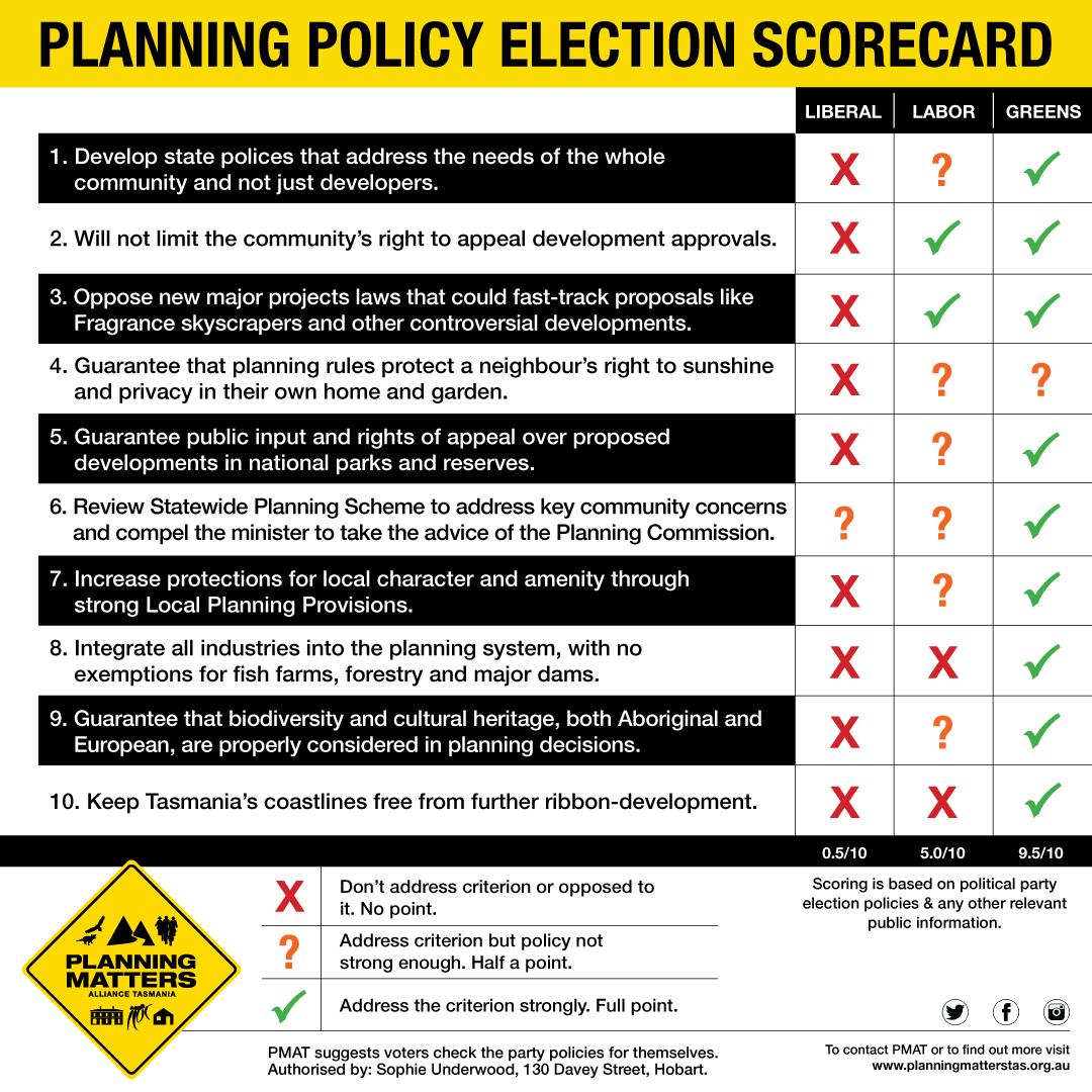 PMAT-Election-Scorecard-1080.png