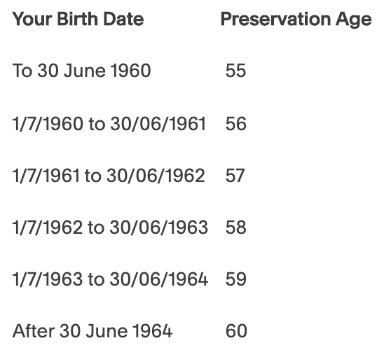 preservation-year.png