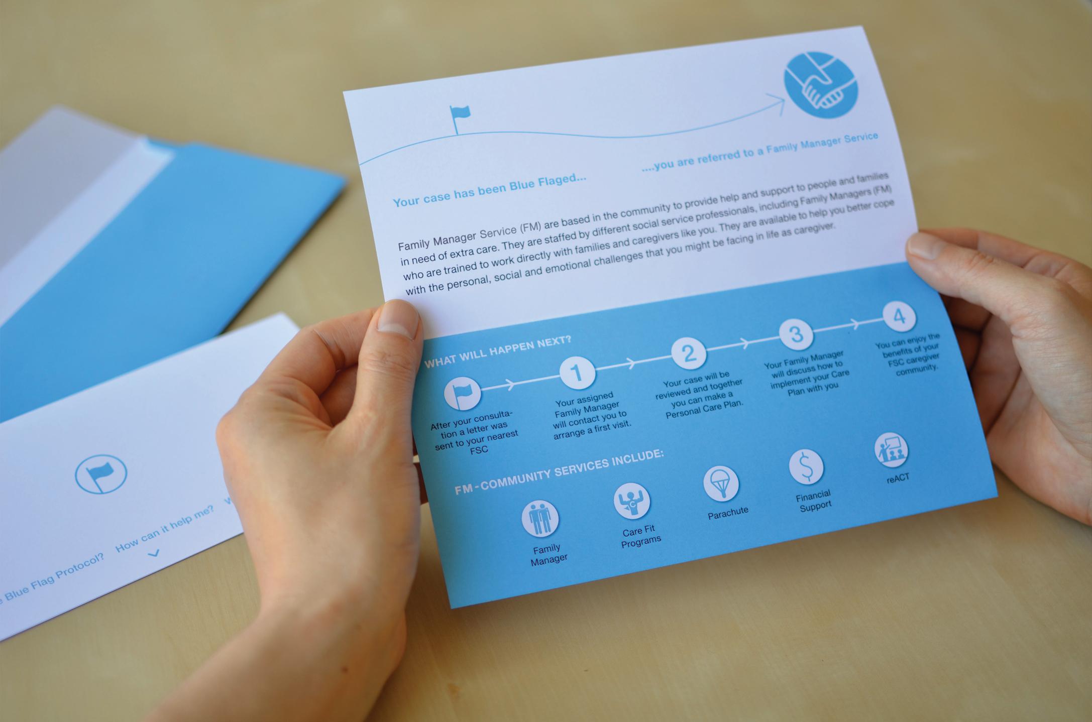 Blue Flag Protocol