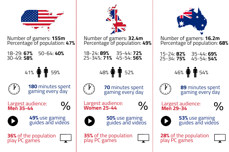 International gamers.jpg
