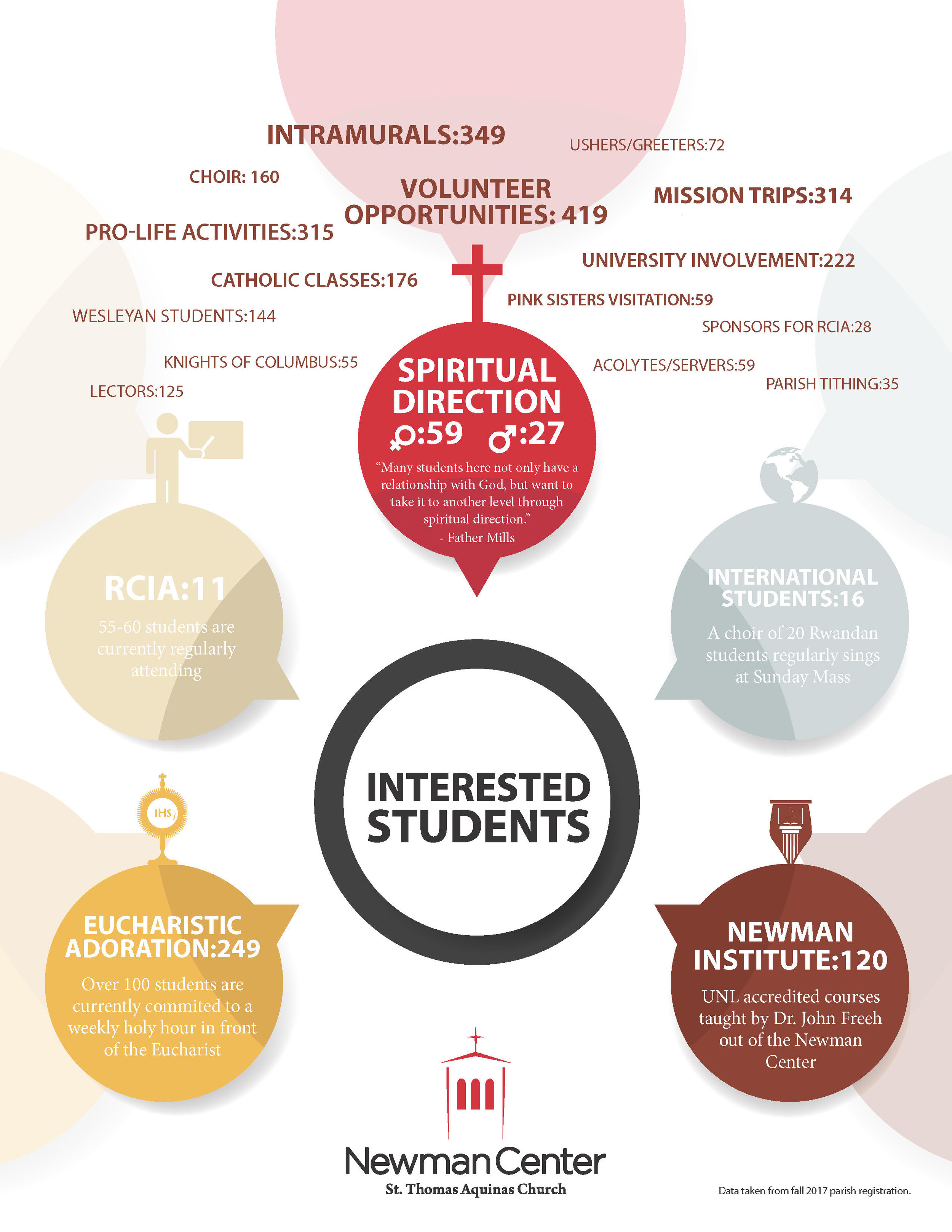 interested_students_infographic.jpg