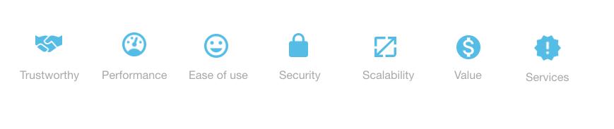 The six deciding factors when choosing a platform service.