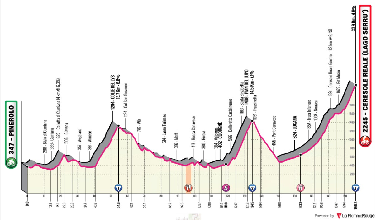 Stage 13 of the 2019 Giro