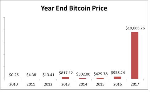 Bitcoin.Chart.png