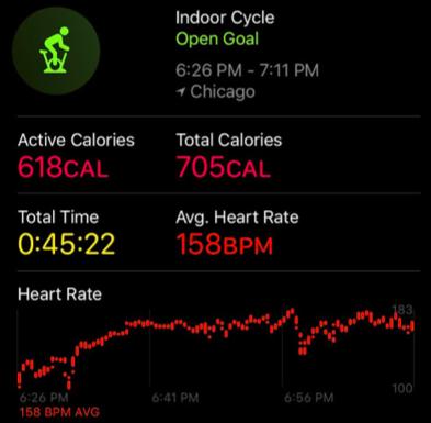 Apple Watch ride summary